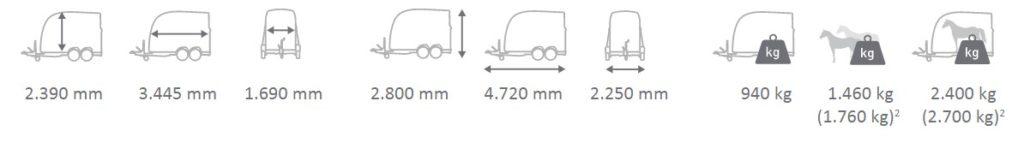 Careliner M technische Daten